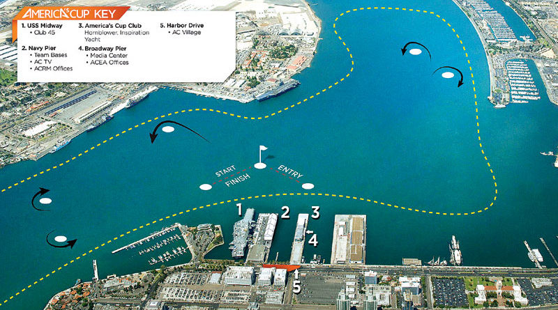 America's Cup World Series Coming to San Diego