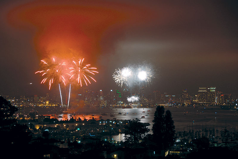 Port of SD Won't Take on Fireworks Permit Duties