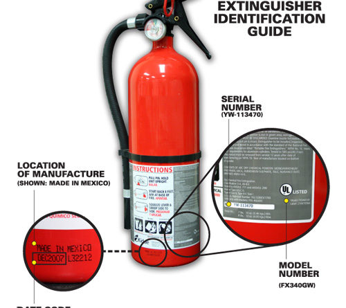 Fire Extinguishers - Kidde photo