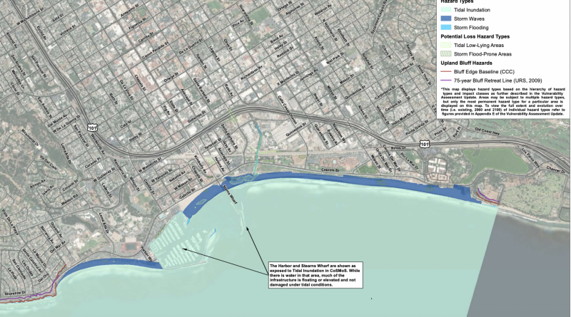Santa Barbara Sea level rise adaption plan